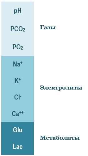 санкт-петербургская военно-медицинская академия обучение девушек
